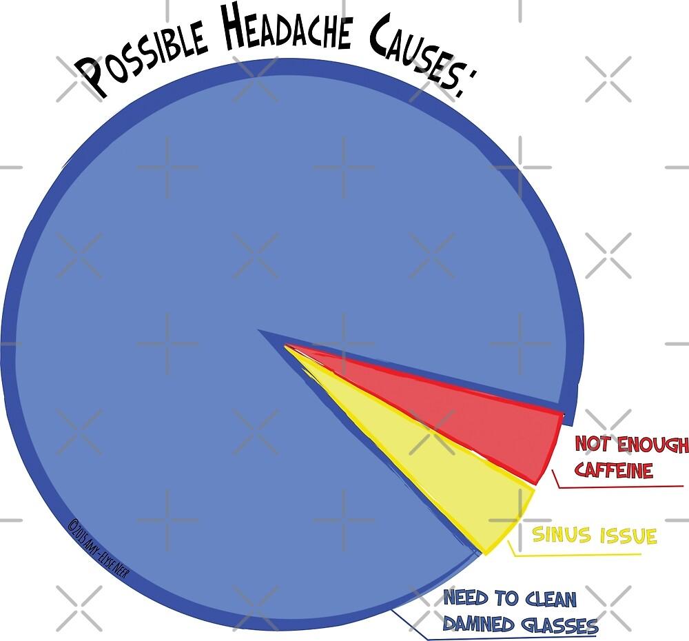 Headache Causes Pie Chart by Amy-Elyse Neer
