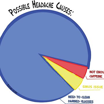 Headache Causes Pie Chart by amyelyse