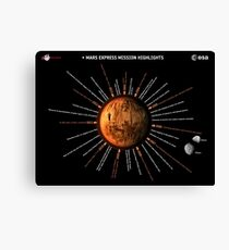Mars Express Timeline Infographic Canvas Print