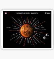 Mars Express Timeline Infographic Sticker
