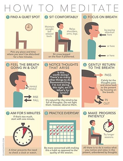 How to Meditate by Elvin Dantes