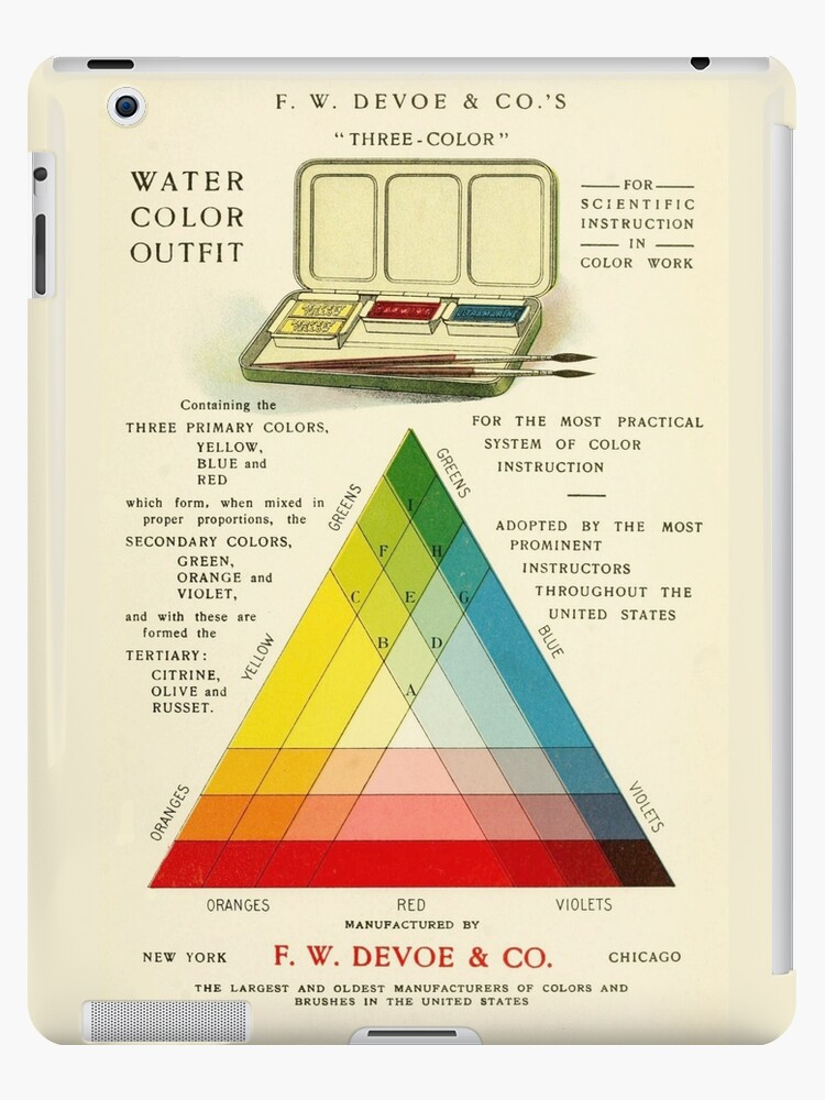 Gorgeous early 20th c. color instruction image by gumbogirlonline
