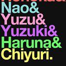 Syachi goes Helvetica by merimeaux
