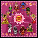 Mahavidya - 10 forms of Durga by moonlitnook