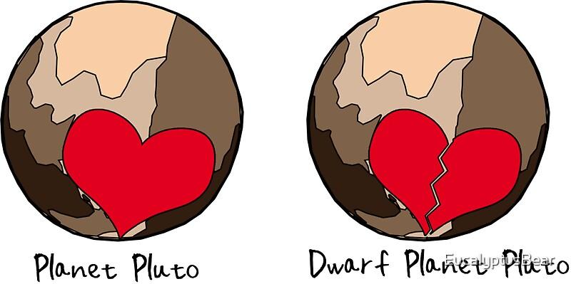 pluto dwarf planet clipart - photo #36