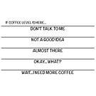 Fair warning coffee mug levels by jonlehre