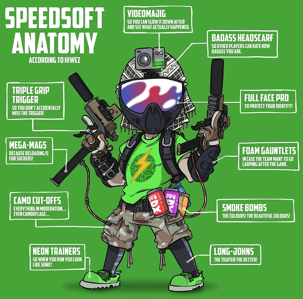 SPEEDSOFT ANATOMY (White writing) by hiwez