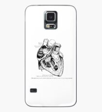 The Heart, right ventricle openned. Case/Skin for Samsung Galaxy