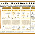 The Chemistry of Bread-Making by Compound Interest