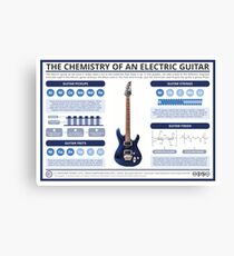 The Chemistry of an Electric Guitar Canvas Print