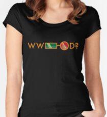 WWSJD? Women's Fitted Scoop T-Shirt