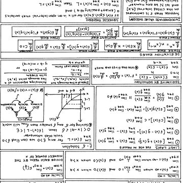 Calculus 1.0 by 3CHON