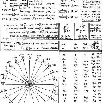 Trigonometry 1 by 3CHON