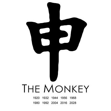 Year of the Monkey by mbsgraphics