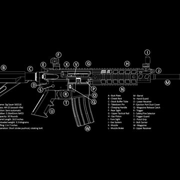 AR-15 Technical Information by SamLHenderson