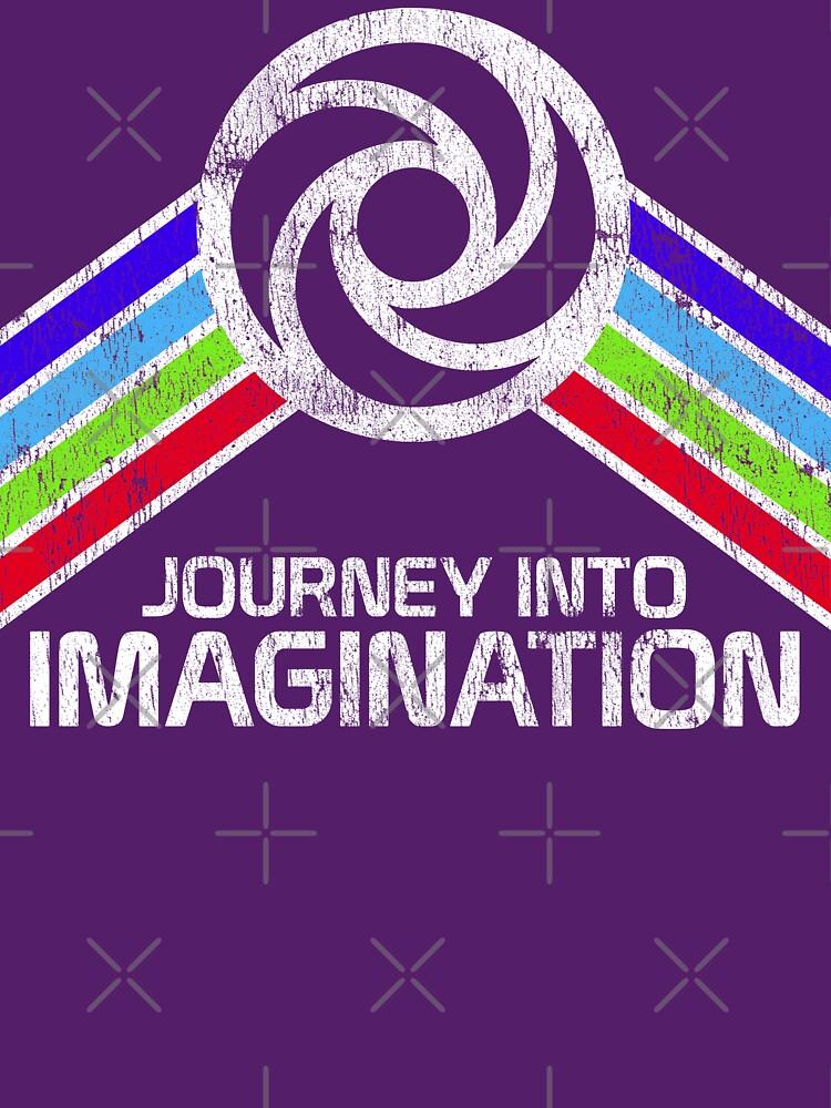 Reise in die Phantasie Distressed Logo im Vintage-Retro-Stil von retrocot