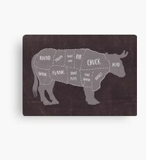 Primitive Butcher Shop Beef Cuts Chart Canvas Print