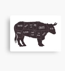 Primitive Butcher Shop Beef Cuts Chart 2 Canvas Print