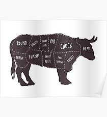 Primitive Butcher Shop Beef Cuts Chart 2 Poster