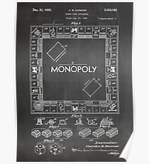 monopoly board game posters redbubble