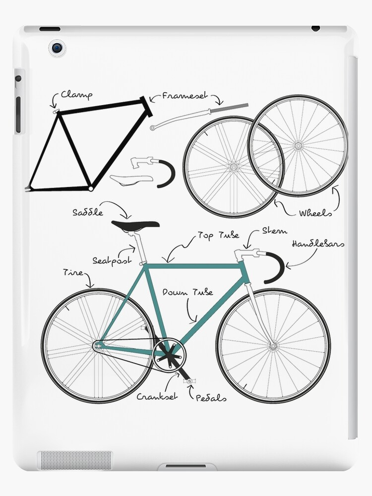Fixie Bike anatomy\