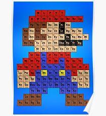 Póster Tabla periódica de Mario