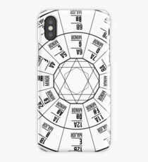 Camelot Wheel / Circle of Fifths iPhone Case/Skin