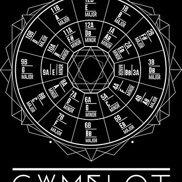 Camelot Wheel / Circle of Fifths by lunetta1984