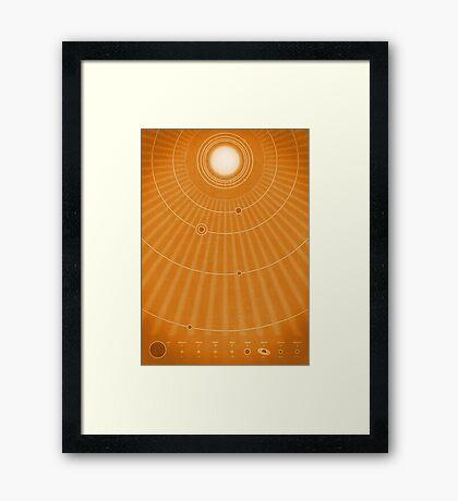 Solar System Hot Framed Print