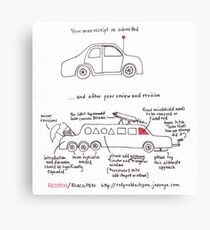 Your Manuscript On Peer Review Canvas Print