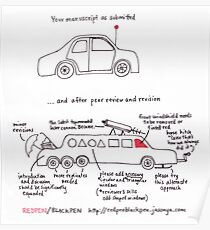 Your Manuscript On Peer Review Poster