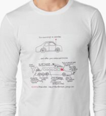Your Manuscript On Peer Review Long Sleeve T-Shirt