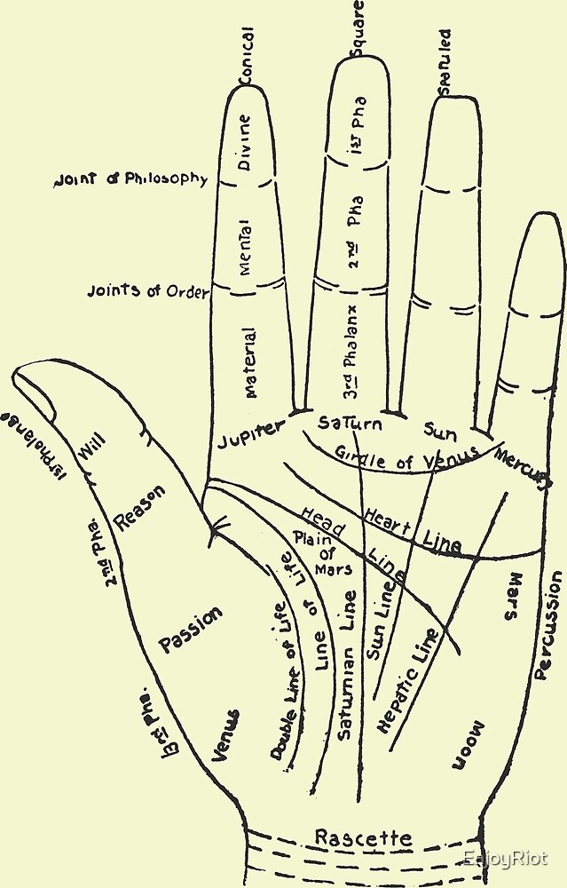 Chart of the Hand - fortune-telling by EnjoyRiot