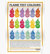 Metallion Flammen Test Farben Poster