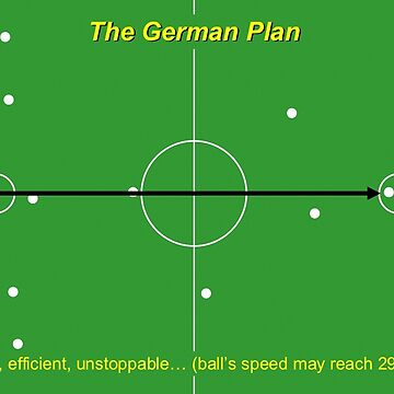 The German Plan Funny Football Tactics by Mauro6