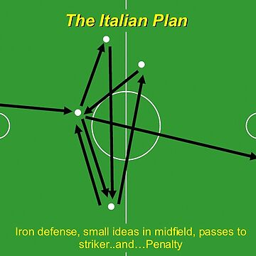 Italian Plan Football Funny Tactics by Mauro6