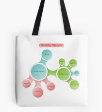 Healthy Lifestyle infographics Tote Bag