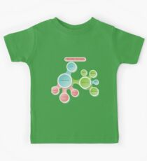 Healthy Lifestyle infographics Kids Clothes