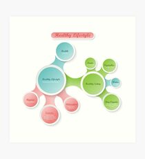 Healthy Lifestyle infographics Art Print