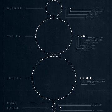 Basic Solar System  by SamandFaz