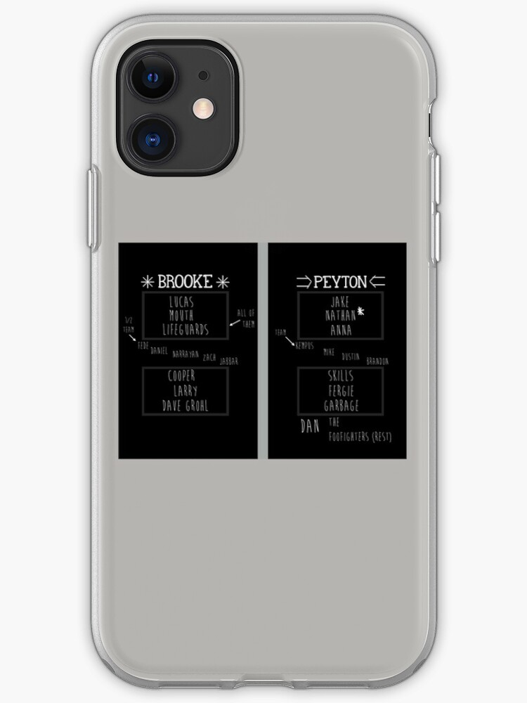 Peyton Sawyer One Tree Hill iphone case