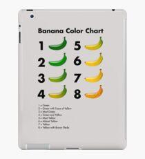 Banana color chart iPad Case/Skin