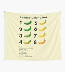 Banana color chart Wall Tapestry