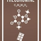 Theobromine by Compound Interest