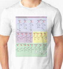 Amino Acids Unisex T-Shirt