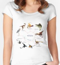 Theropoda: The Cladogram Women's Fitted Scoop T-Shirt