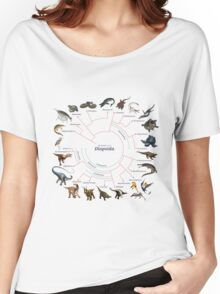 Diapsida: The Cladogram Women's Relaxed Fit T-Shirt