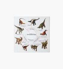 Ornithischia: The Cladogram Art Board