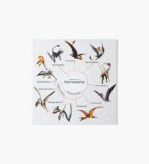 Pterosauria: The Cladogram Art Board