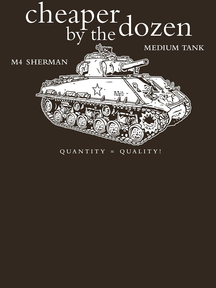 M4 Sherman Tank by b24flak